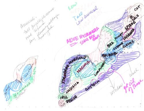 Woodland plan